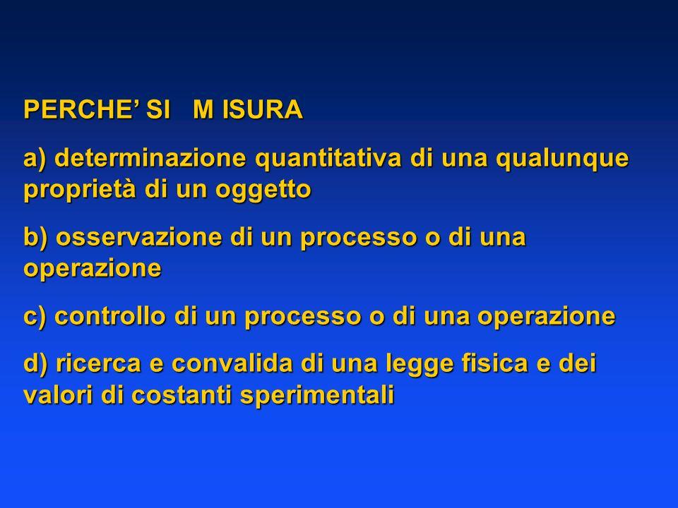 PERCHE' SI M ISURAa) determinazione quantitativa di una qualunque proprietà di un oggetto. b) osservazione di un processo o di una operazione.