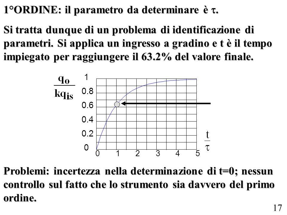 1°ORDINE: il parametro da determinare è t.