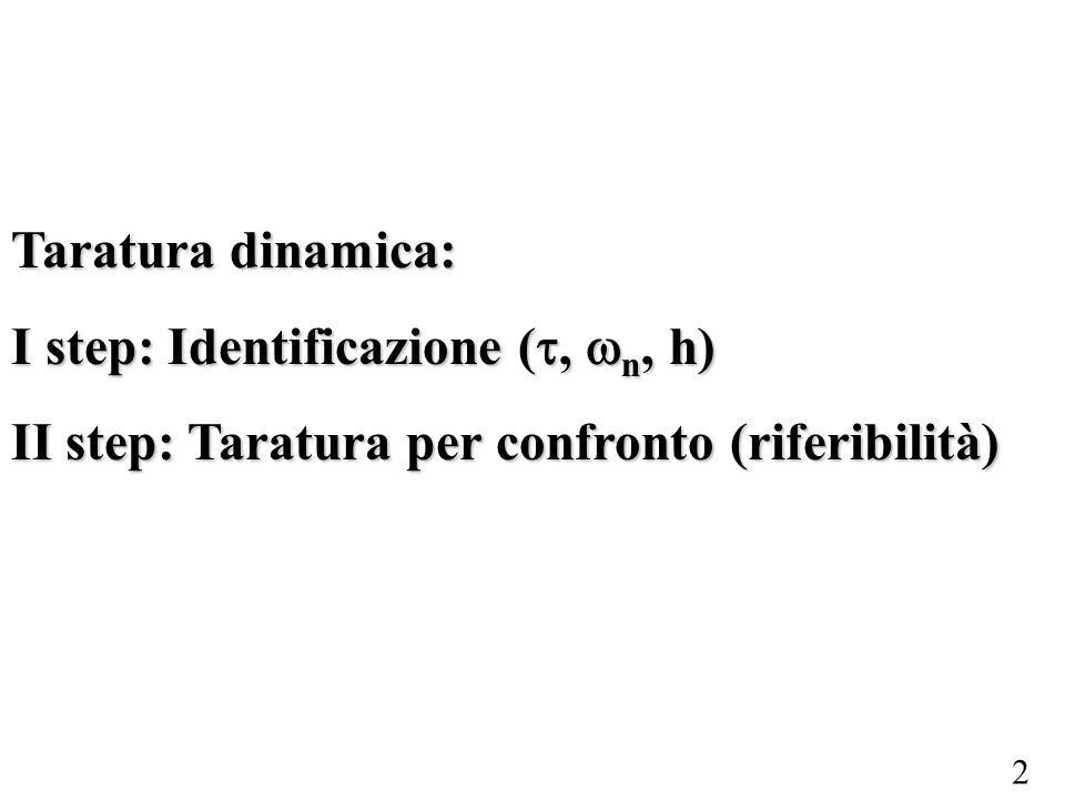 Taratura dinamica: I step: Identificazione (t, wn, h) II step: Taratura per confronto (riferibilità)