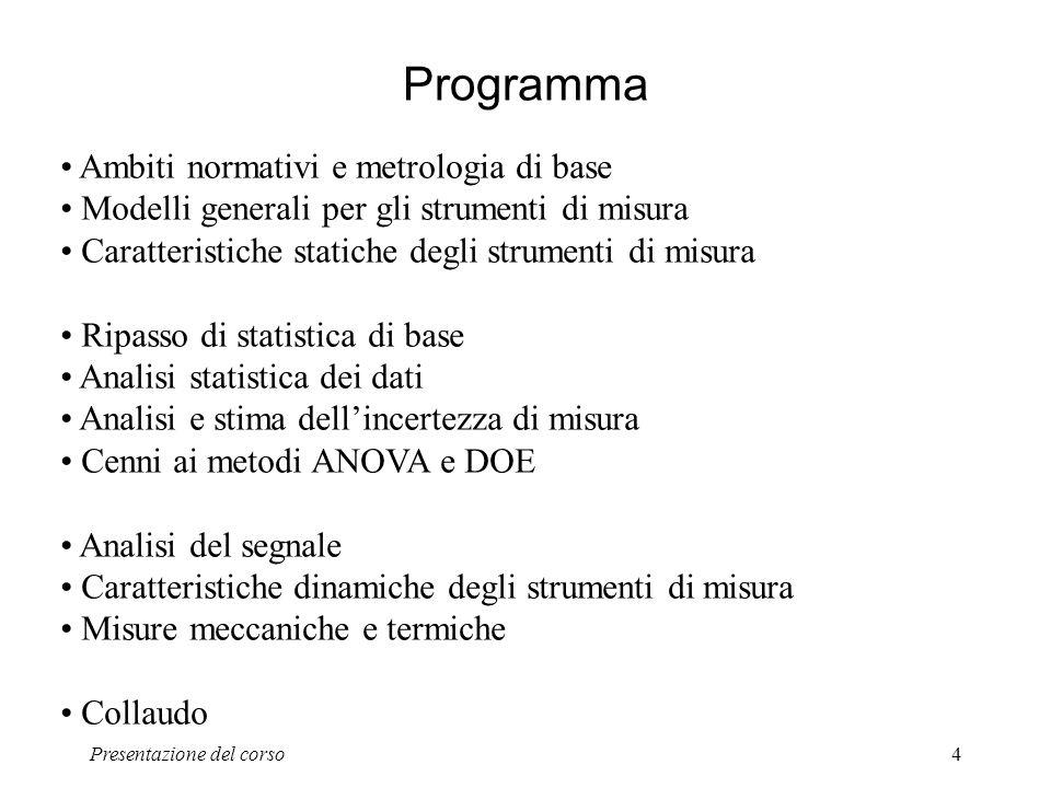 Programma Ambiti normativi e metrologia di base