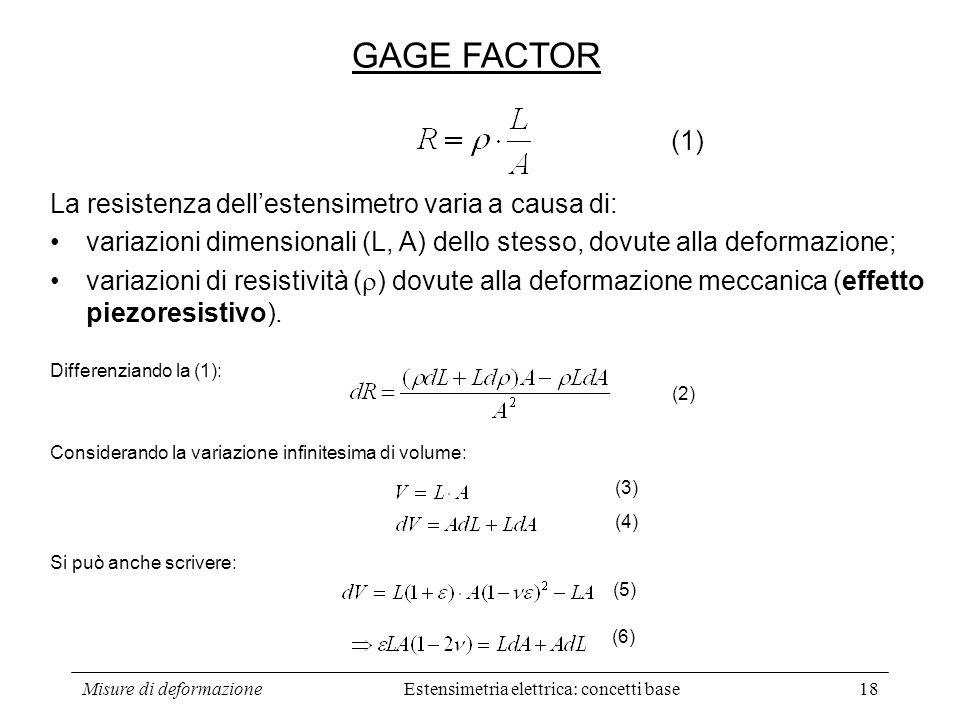 GAGE FACTOR (1) La resistenza dell'estensimetro varia a causa di: