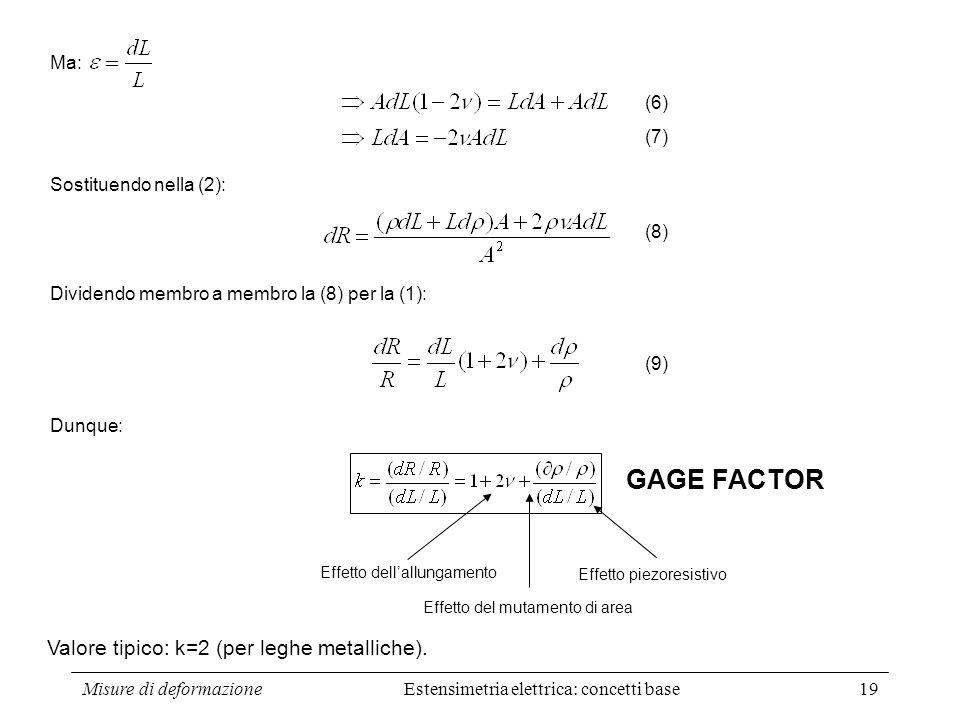 GAGE FACTOR Valore tipico: k=2 (per leghe metalliche). Ma: (6) (7)