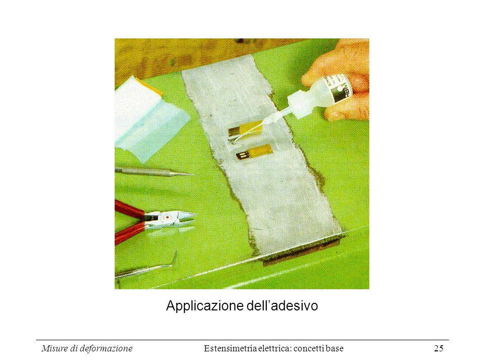 Applicazione dell'adesivo
