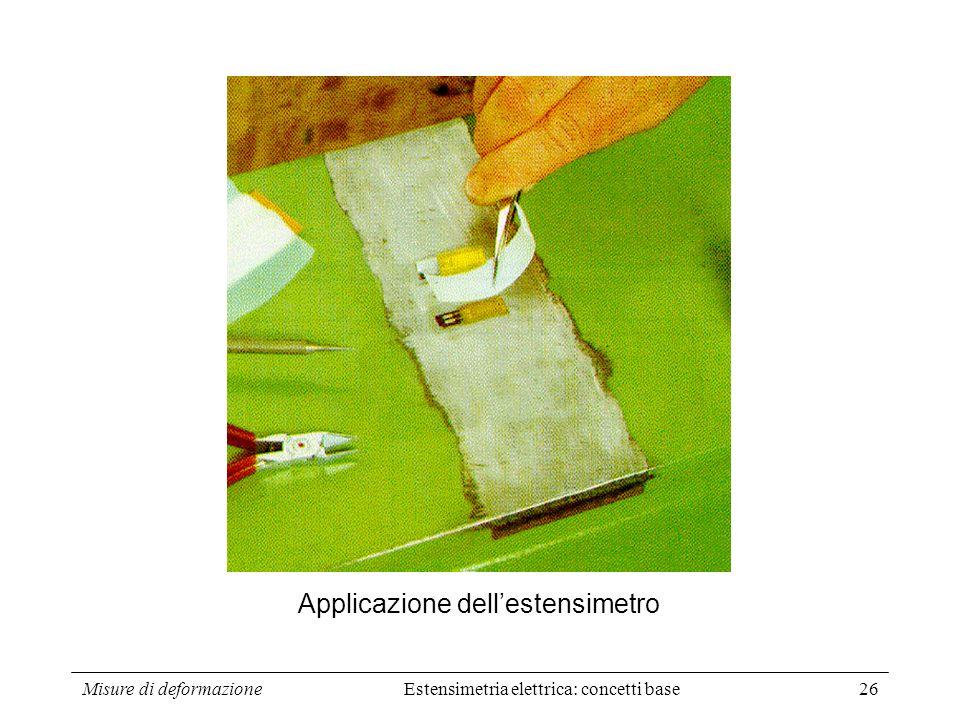 Applicazione dell'estensimetro