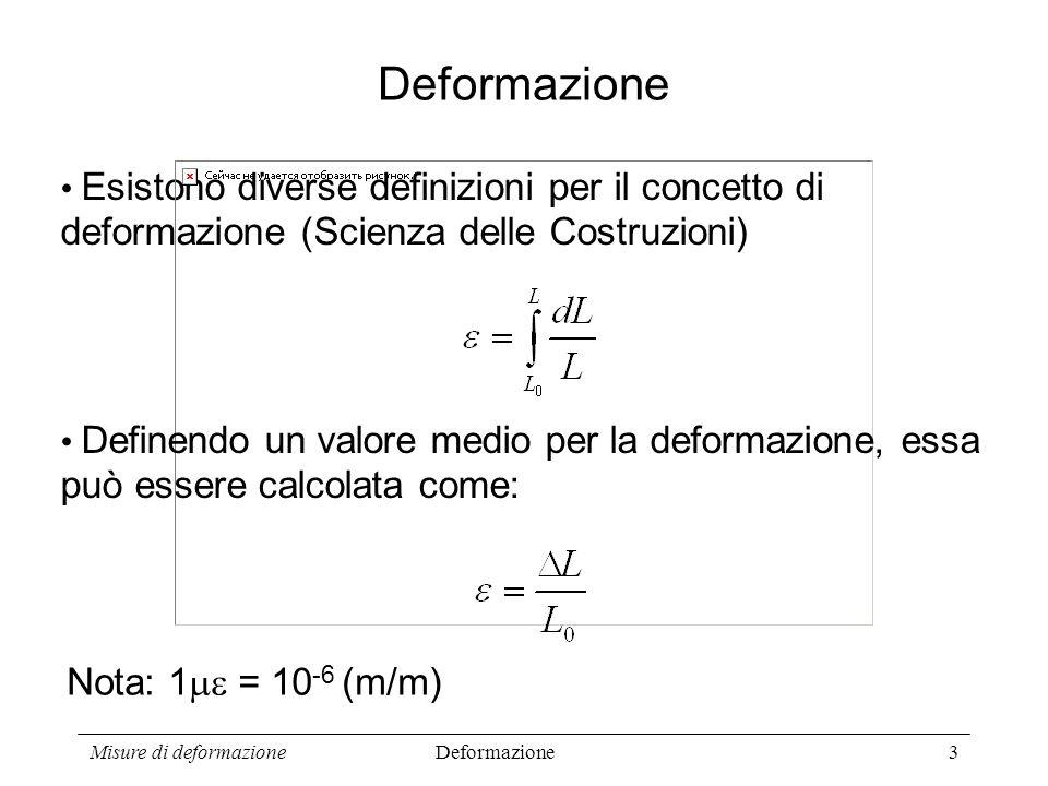 Deformazione Nota: 1 = 10-6 (m/m)