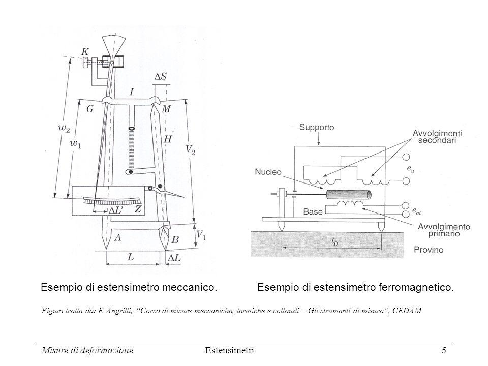 Esempio di estensimetro meccanico.