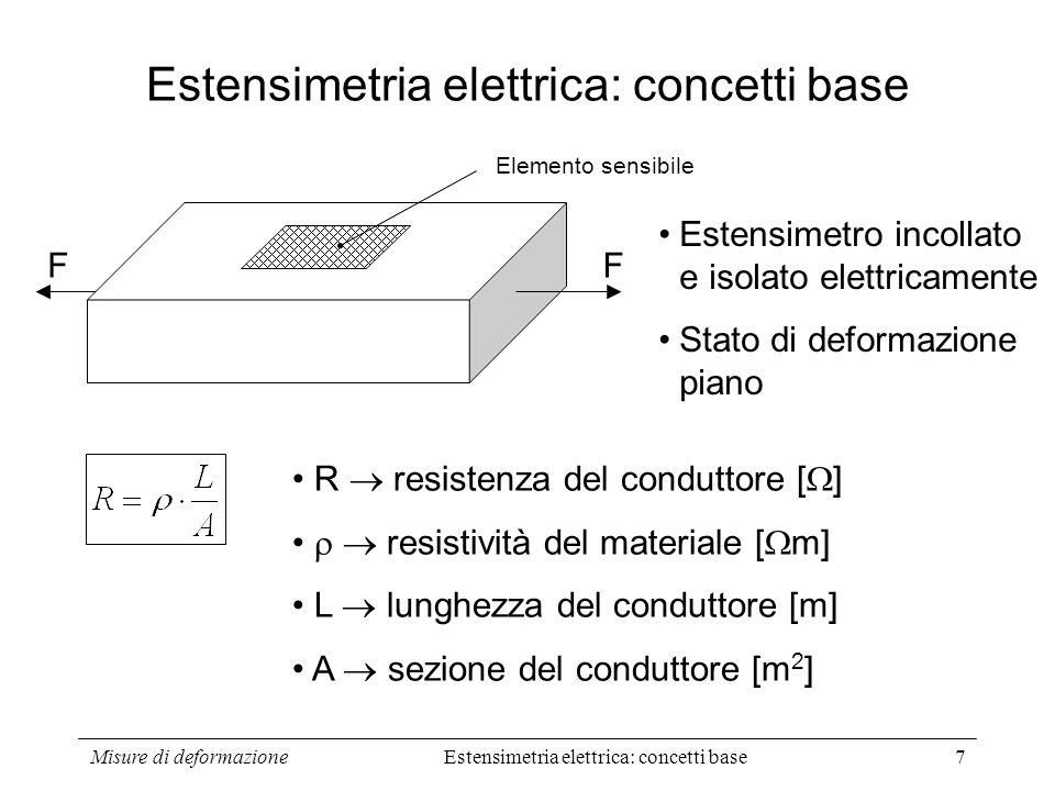 Estensimetria elettrica: concetti base