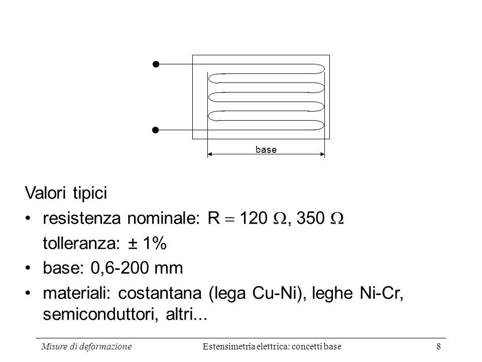 resistenza nominale: R  120 , 350  tolleranza: ± 1%