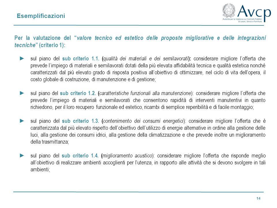 Esemplificazioni Per la valutazione del valore tecnico ed estetico delle proposte migliorative e delle integrazioni tecniche (criterio 1):