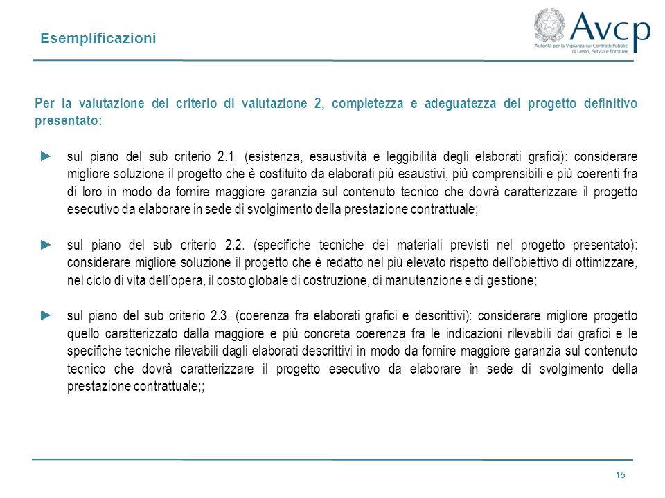Esemplificazioni Per la valutazione del criterio di valutazione 2, completezza e adeguatezza del progetto definitivo presentato: