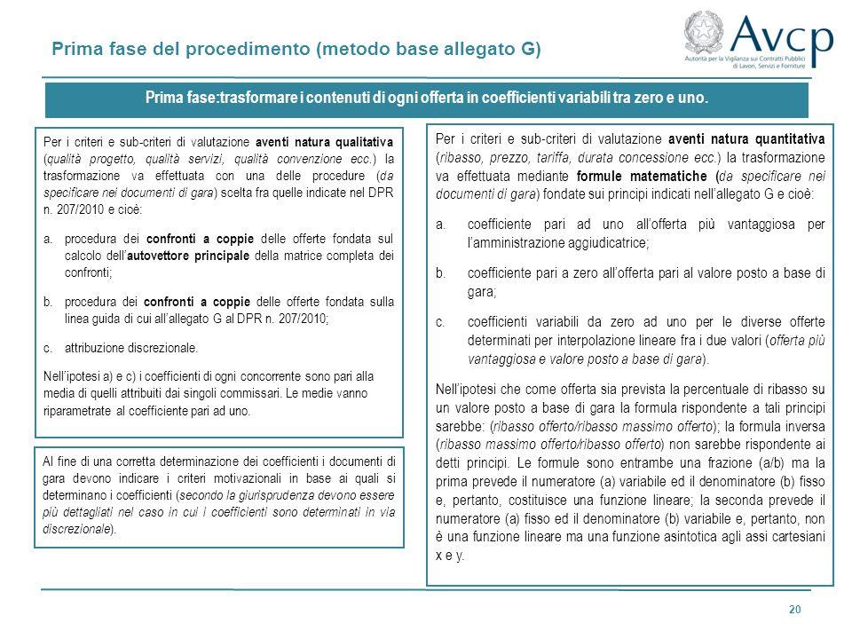 Prima fase del procedimento (metodo base allegato G)