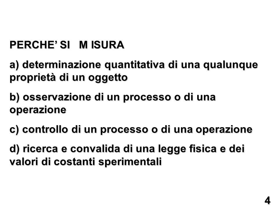 PERCHE' SI M ISURA a) determinazione quantitativa di una qualunque proprietà di un oggetto. b) osservazione di un processo o di una operazione.