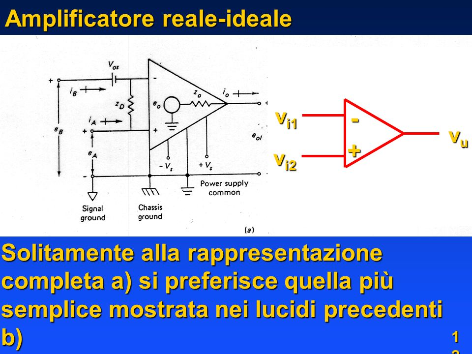 Amplificatore reale-ideale