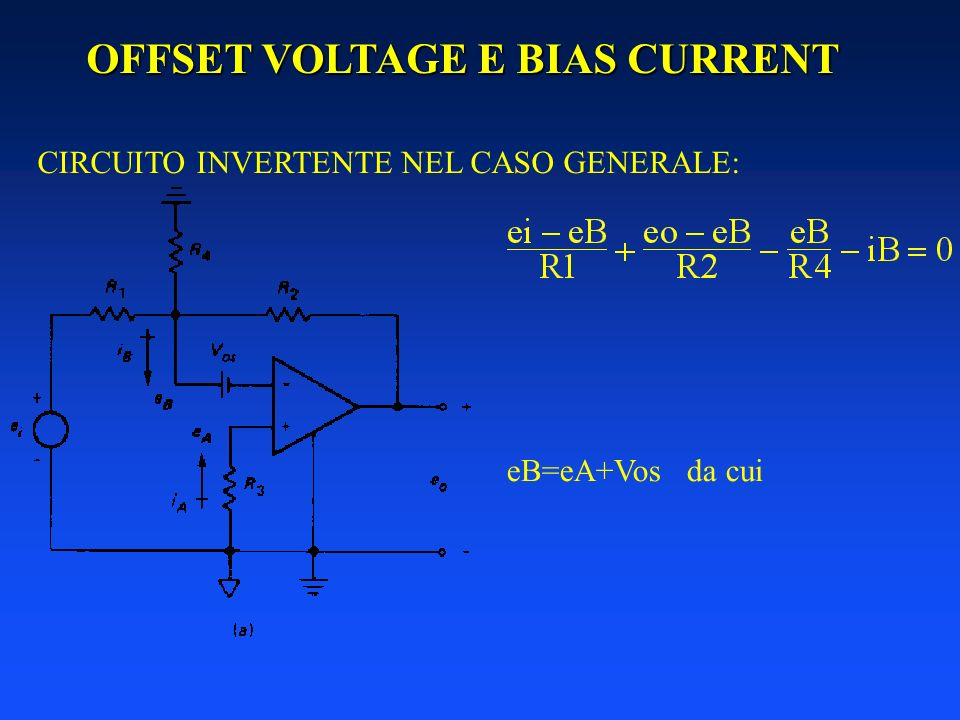 OFFSET VOLTAGE E BIAS CURRENT
