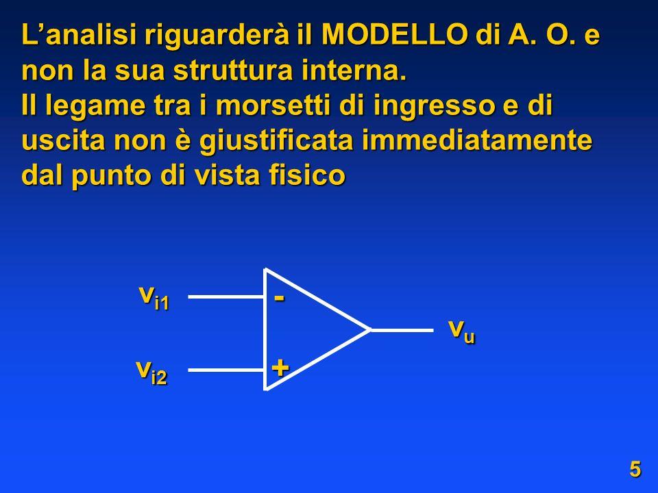 L'analisi riguarderà il MODELLO di A. O. e non la sua struttura interna.