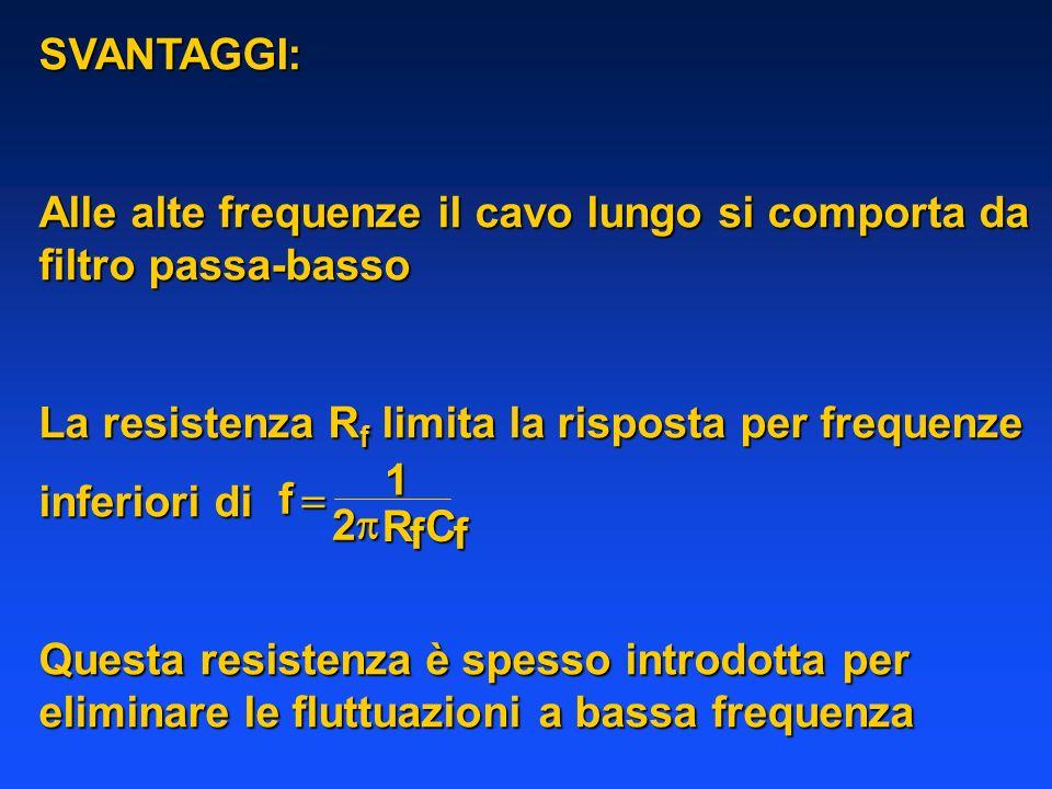 SVANTAGGI: Alle alte frequenze il cavo lungo si comporta da filtro passa-basso. La resistenza Rf limita la risposta per frequenze.