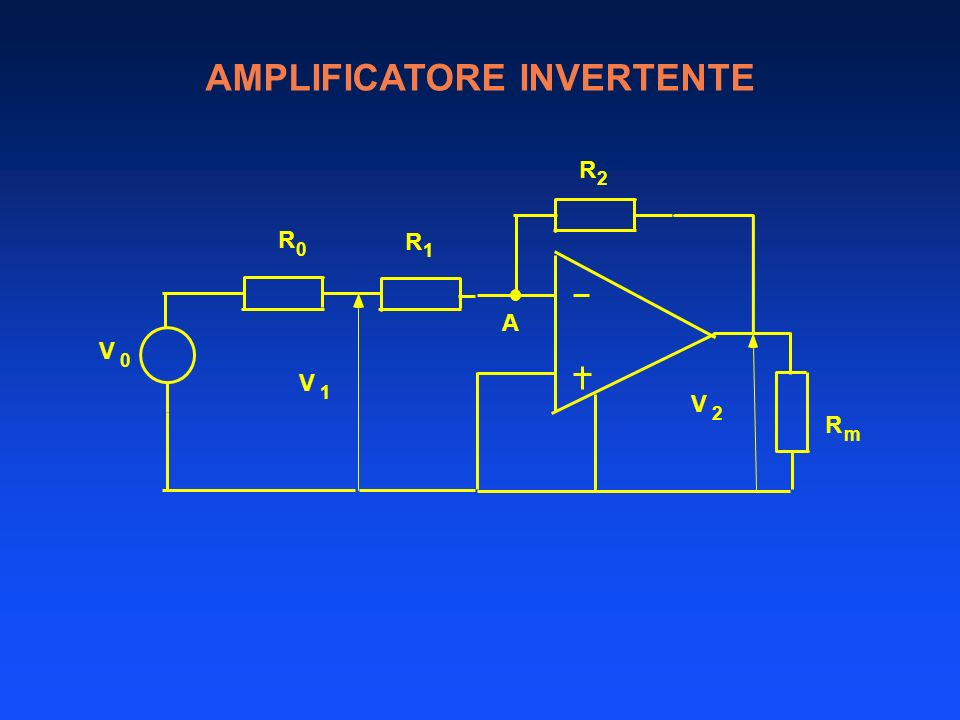 AMPLIFICATORE INVERTENTE