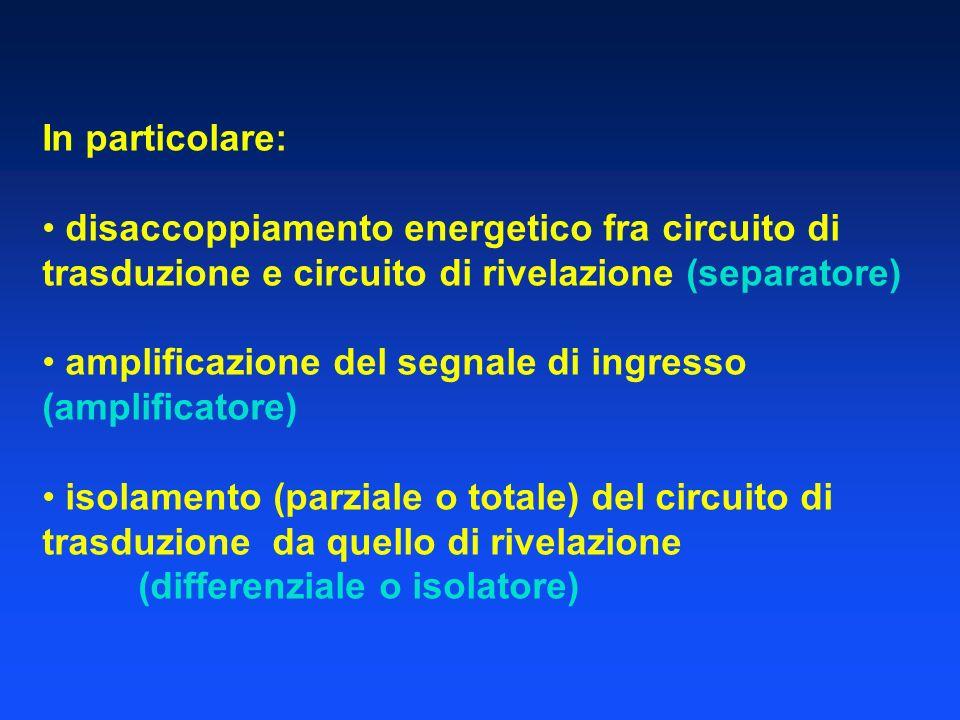 In particolare: disaccoppiamento energetico fra circuito di trasduzione e circuito di rivelazione (separatore)