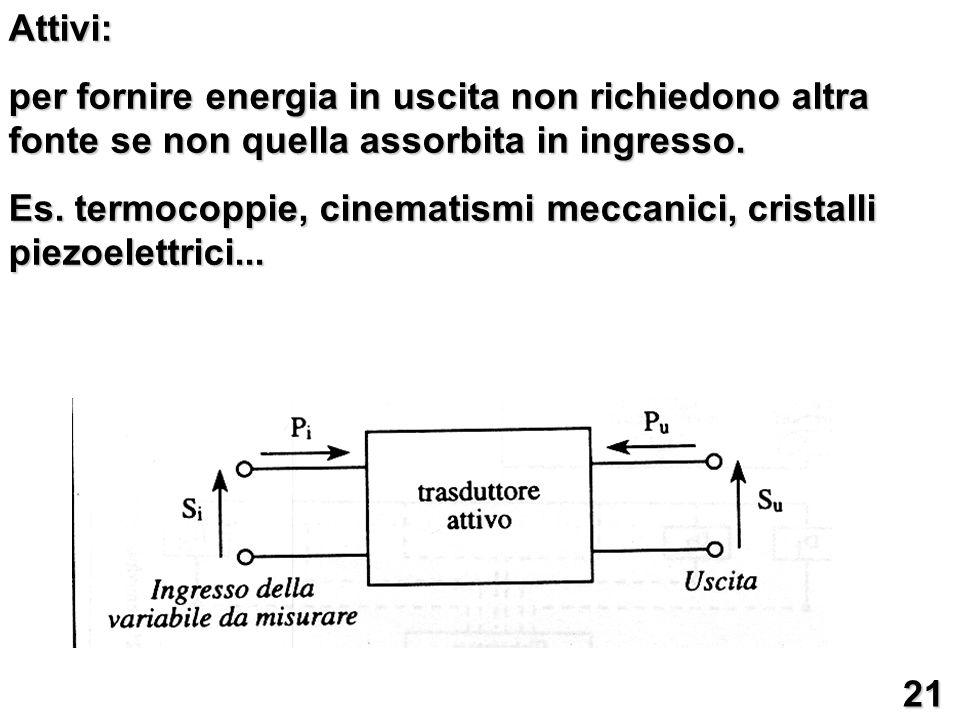Attivi: per fornire energia in uscita non richiedono altra fonte se non quella assorbita in ingresso.