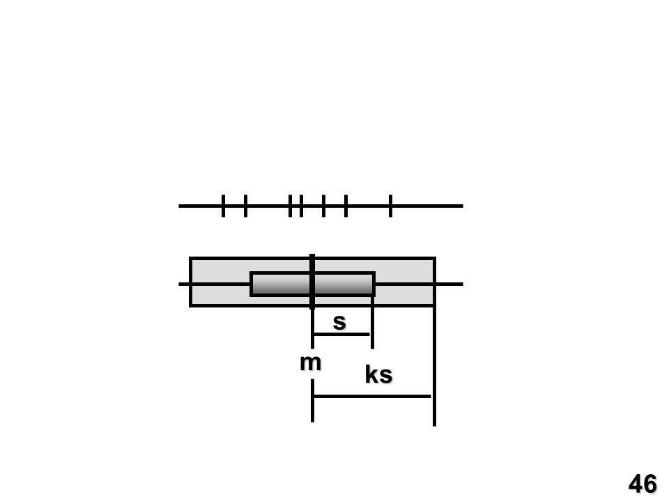 s m ks 46