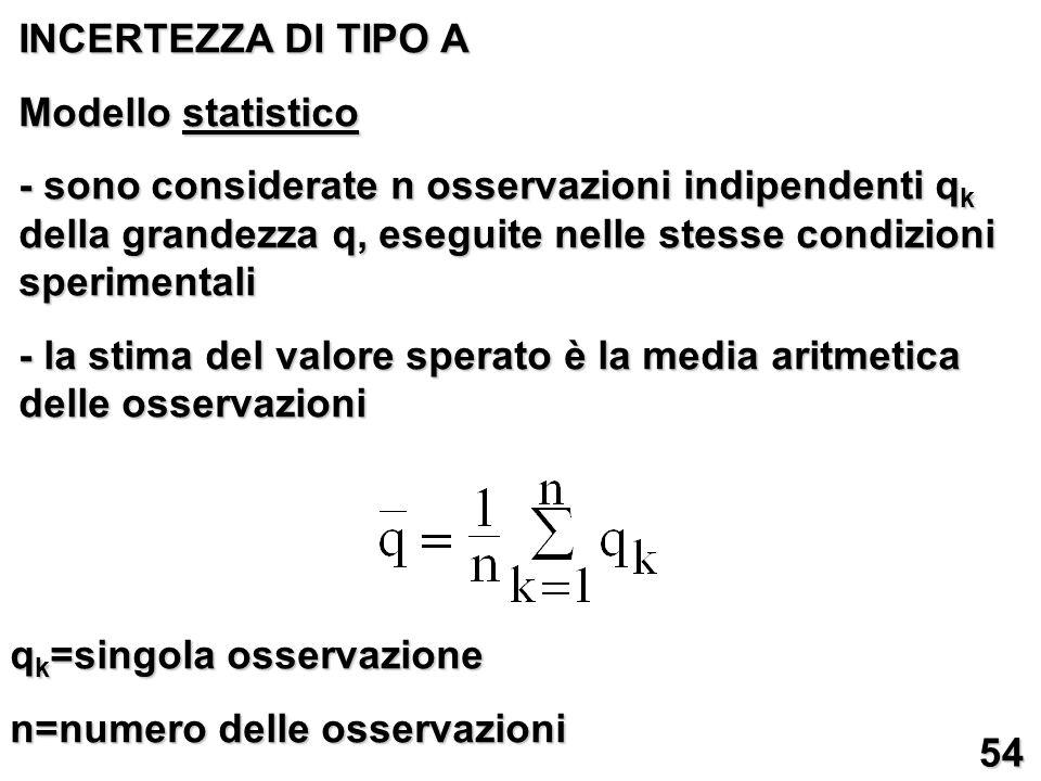INCERTEZZA DI TIPO A Modello statistico.