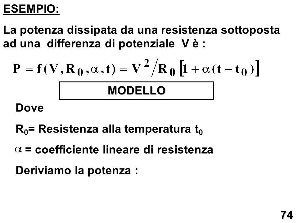 ESEMPIO: La potenza dissipata da una resistenza sottoposta ad una differenza di potenziale V è : MODELLO.