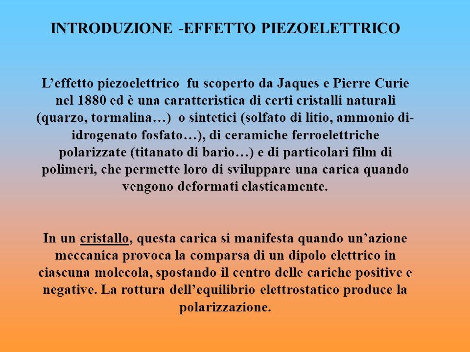 INTRODUZIONE -EFFETTO PIEZOELETTRICO