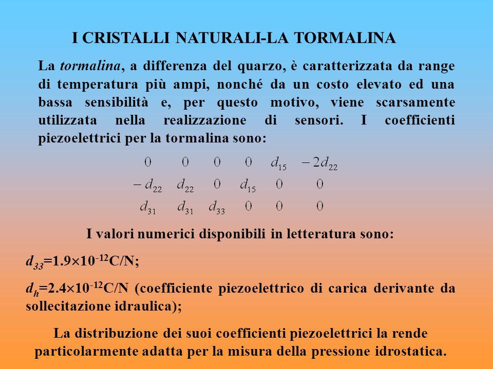 I CRISTALLI NATURALI-LA TORMALINA