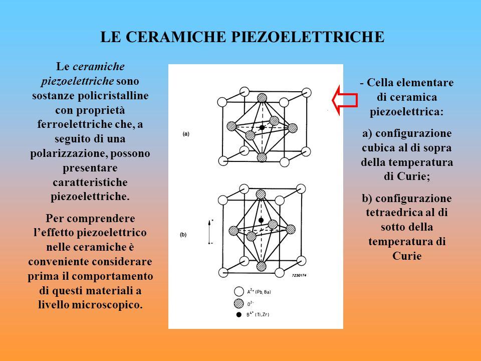 LE CERAMICHE PIEZOELETTRICHE