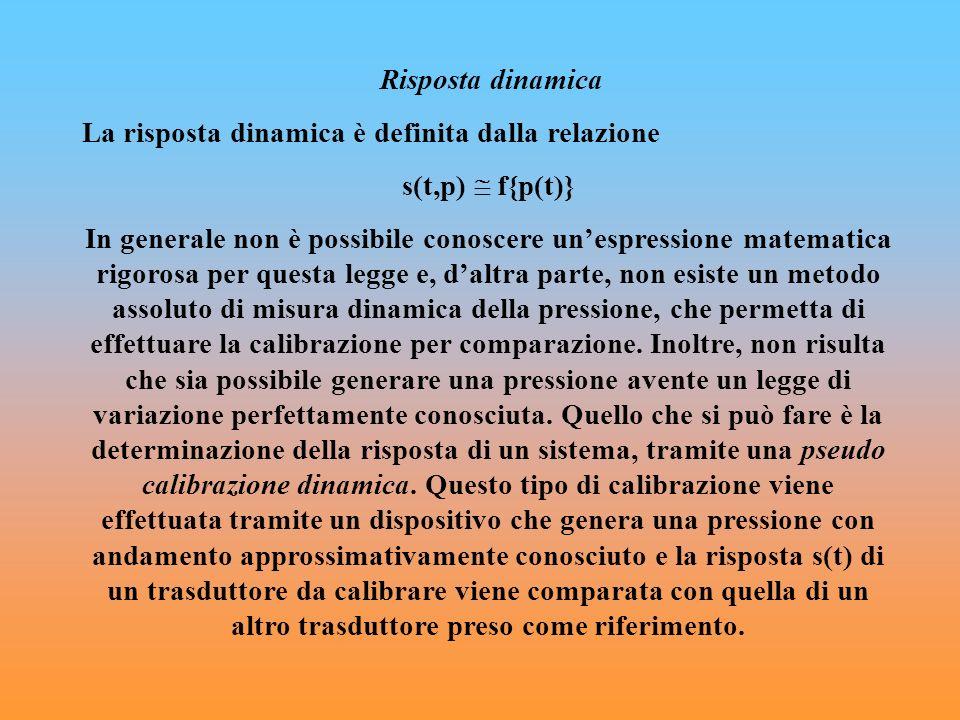 Risposta dinamica La risposta dinamica è definita dalla relazione. s(t,p)  f{p(t)}
