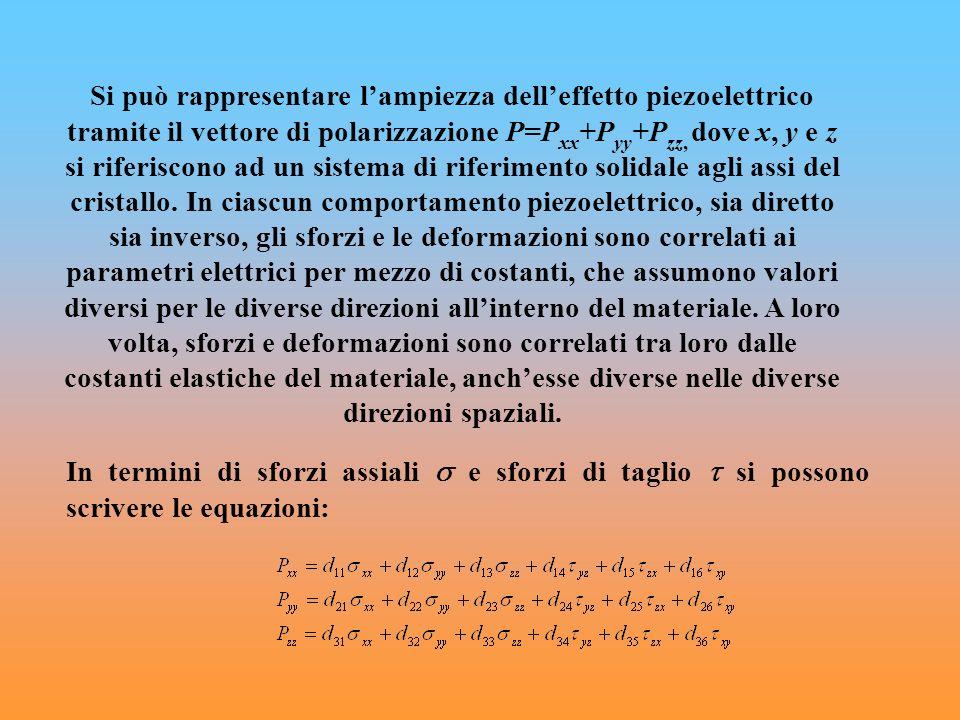 Si può rappresentare l'ampiezza dell'effetto piezoelettrico tramite il vettore di polarizzazione P=Pxx+Pyy+Pzz, dove x, y e z si riferiscono ad un sistema di riferimento solidale agli assi del cristallo. In ciascun comportamento piezoelettrico, sia diretto sia inverso, gli sforzi e le deformazioni sono correlati ai parametri elettrici per mezzo di costanti, che assumono valori diversi per le diverse direzioni all'interno del materiale. A loro volta, sforzi e deformazioni sono correlati tra loro dalle costanti elastiche del materiale, anch'esse diverse nelle diverse direzioni spaziali.
