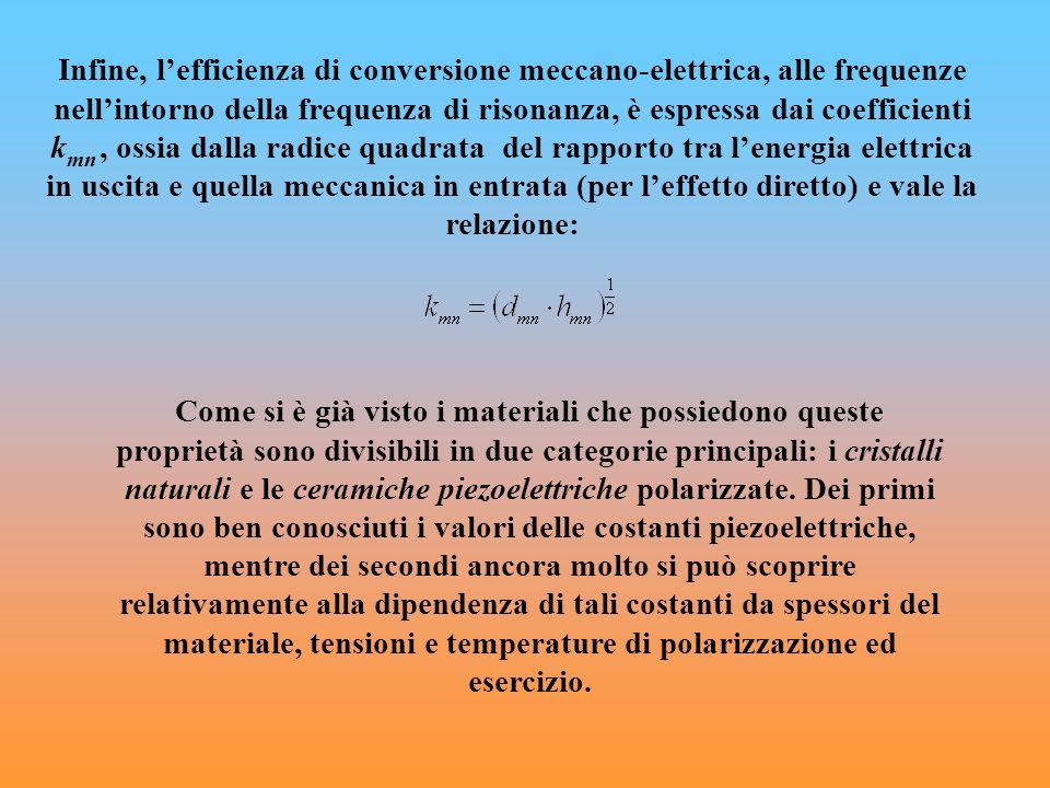 Infine, l'efficienza di conversione meccano-elettrica, alle frequenze nell'intorno della frequenza di risonanza, è espressa dai coefficienti kmn , ossia dalla radice quadrata del rapporto tra l'energia elettrica in uscita e quella meccanica in entrata (per l'effetto diretto) e vale la relazione: