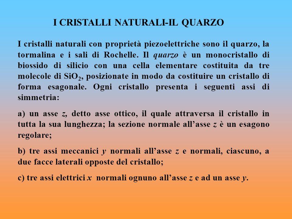 I CRISTALLI NATURALI-IL QUARZO