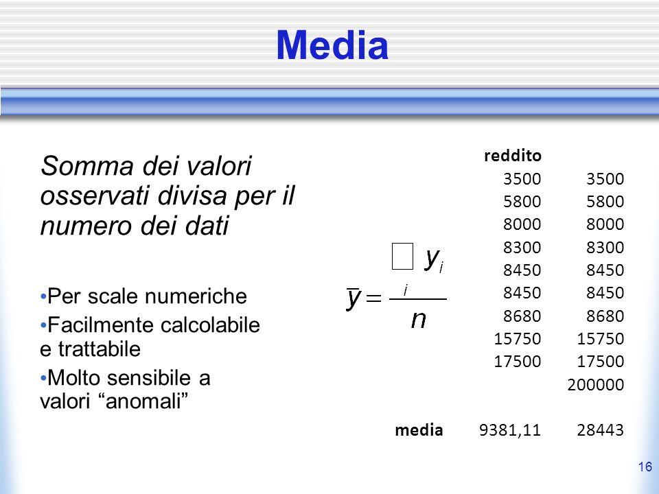 Media Somma dei valori osservati divisa per il numero dei dati