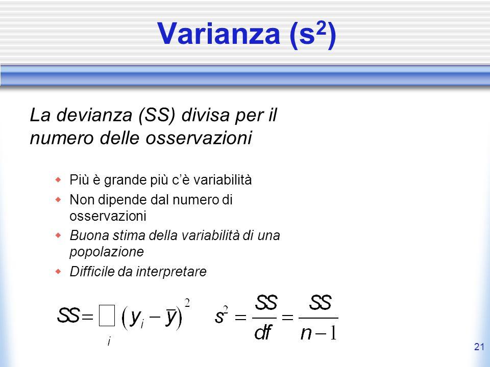 Varianza (s2) La devianza (SS) divisa per il numero delle osservazioni