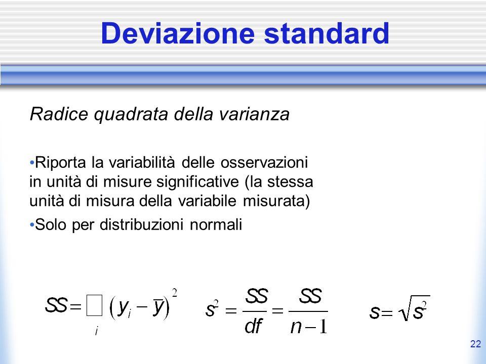 Deviazione standard Radice quadrata della varianza