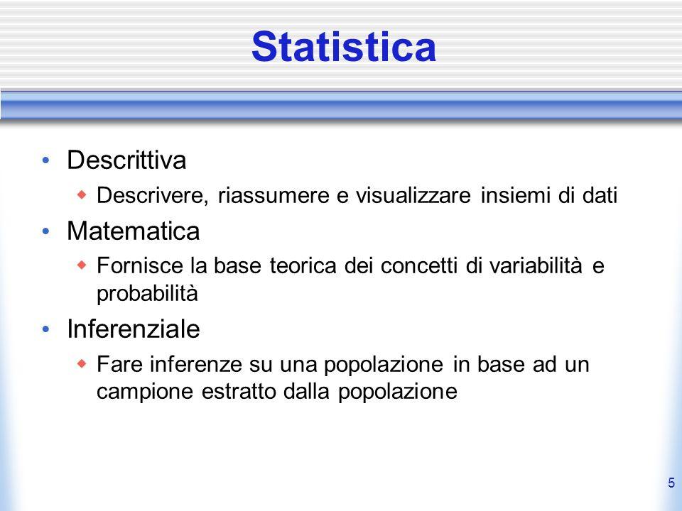 Statistica Descrittiva Matematica Inferenziale