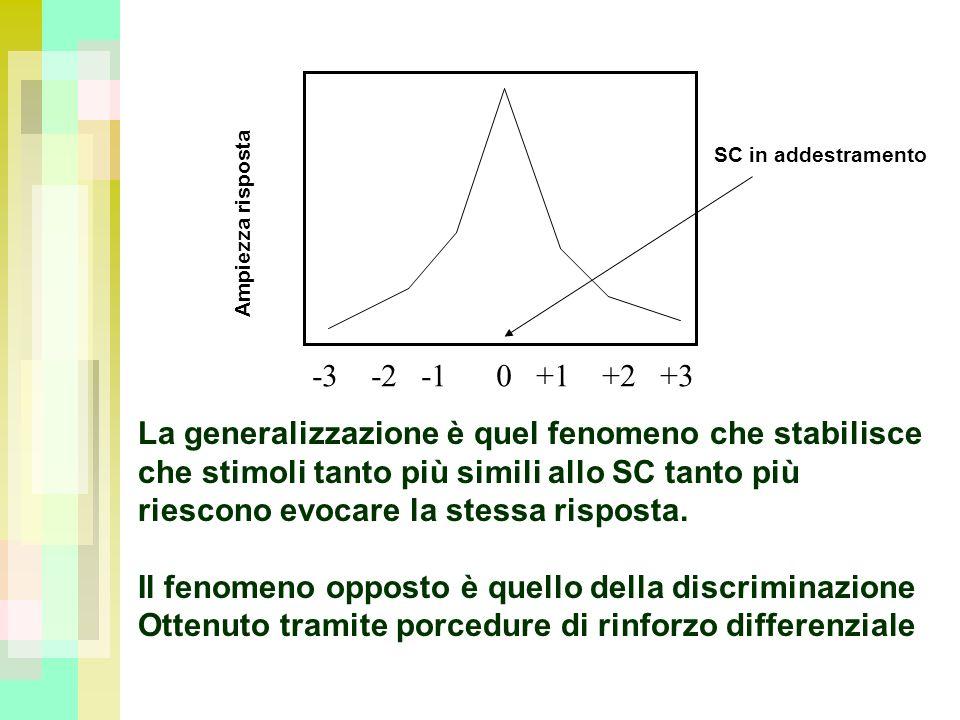 La generalizzazione è quel fenomeno che stabilisce