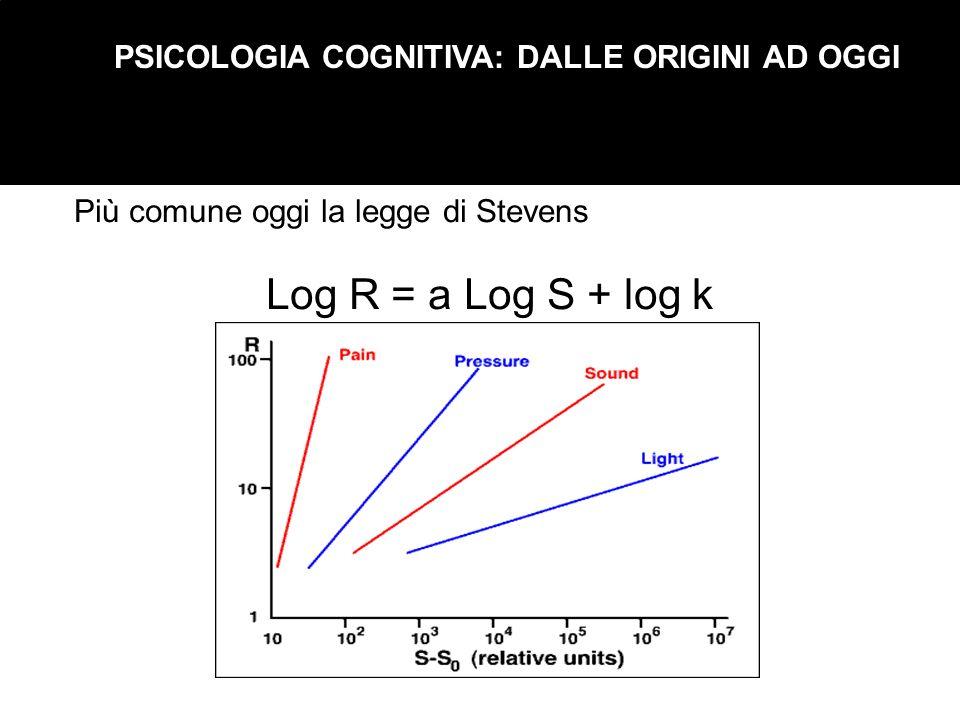 Log R = a Log S + log k PSICOLOGIA COGNITIVA: DALLE ORIGINI AD OGGI