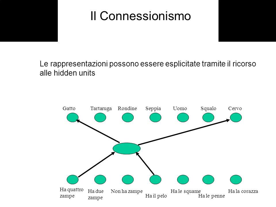 Il Connessionismo Le rappresentazioni possono essere esplicitate tramite il ricorso alle hidden units.