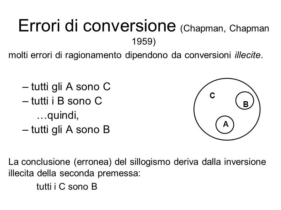 Errori di conversione (Chapman, Chapman 1959)