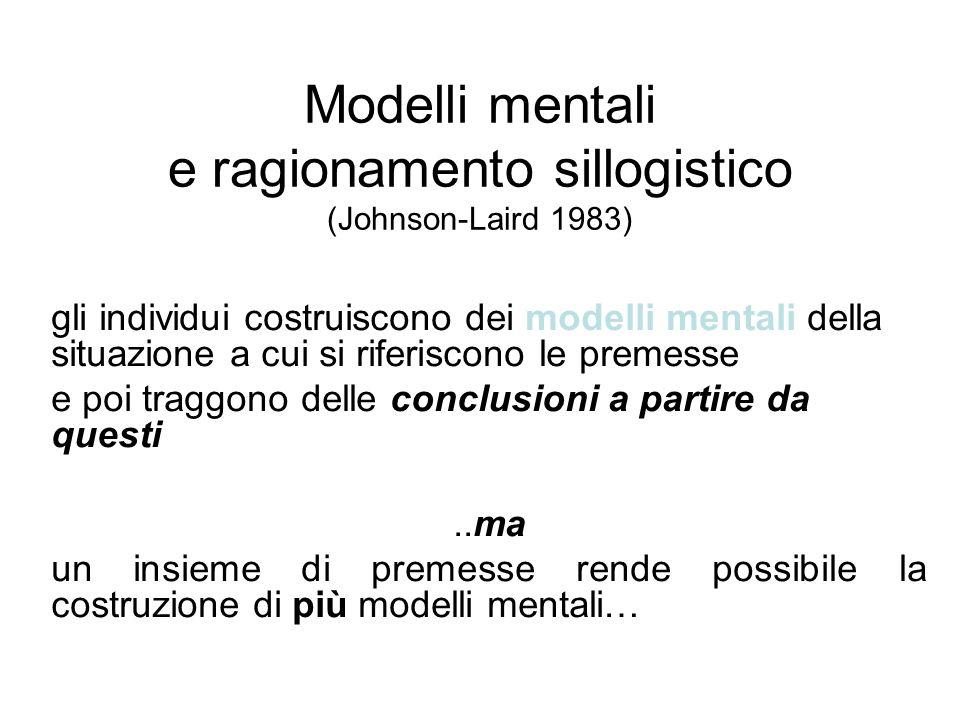 Modelli mentali e ragionamento sillogistico (Johnson-Laird 1983)