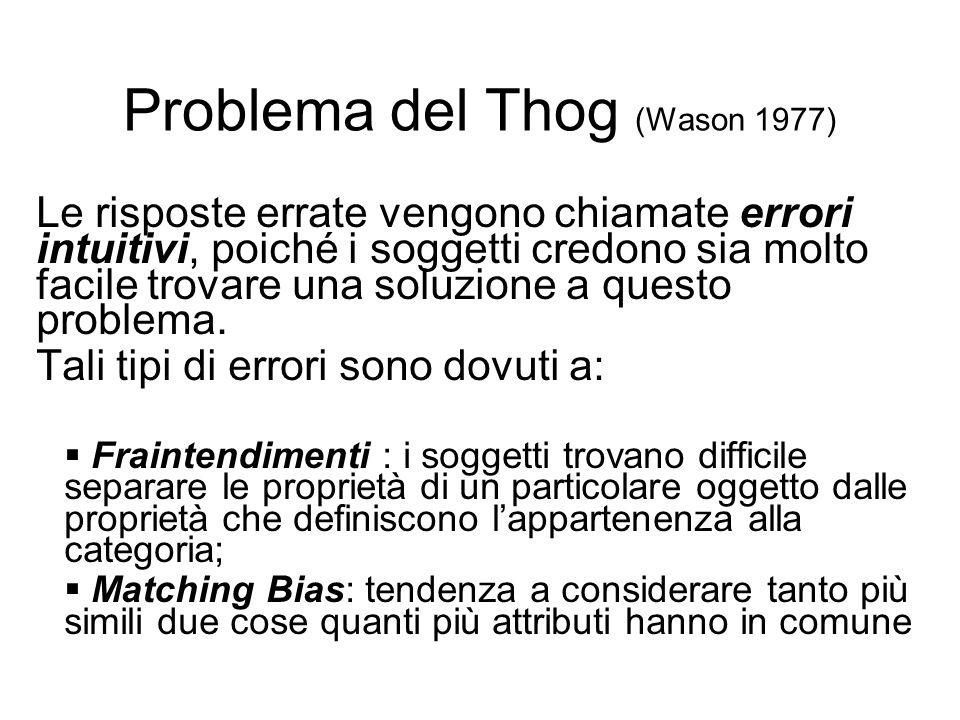 Problema del Thog (Wason 1977)