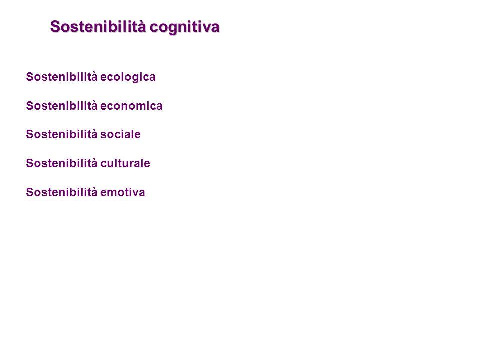 Sostenibilità cognitiva