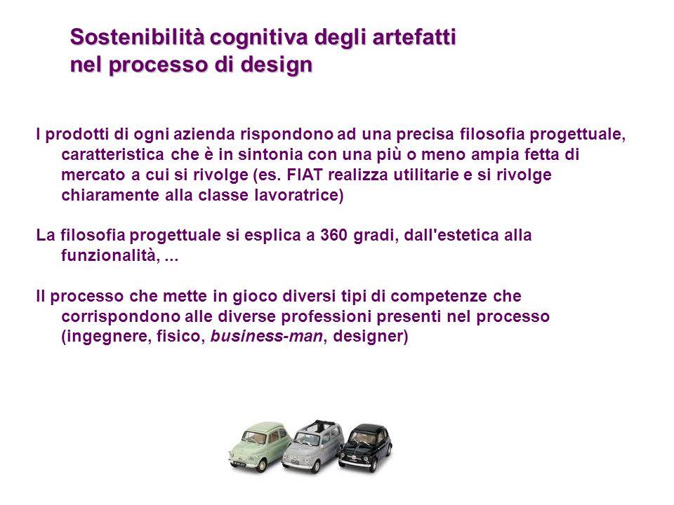Sostenibilità cognitiva degli artefatti nel processo di design
