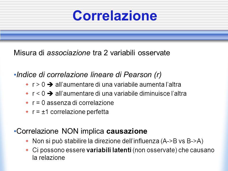 Correlazione Misura di associazione tra 2 variabili osservate