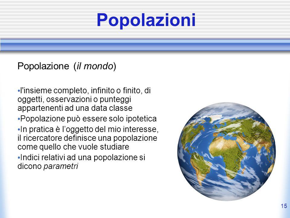 Popolazioni Popolazione (il mondo)