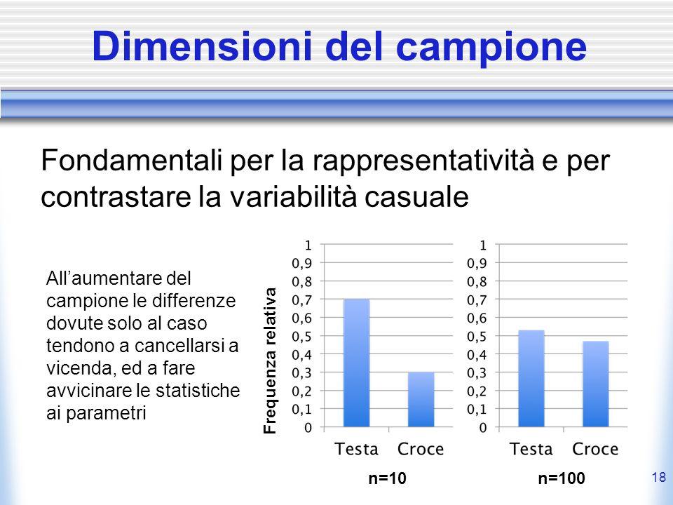 Dimensioni del campione