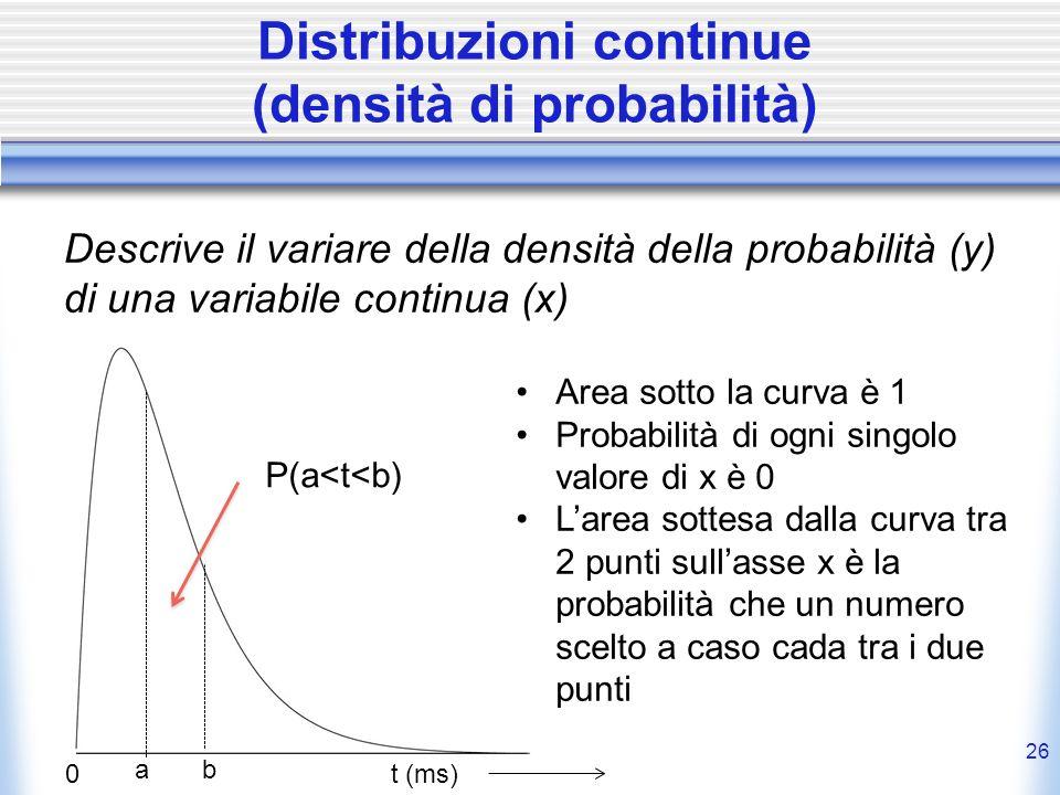Distribuzioni continue (densità di probabilità)