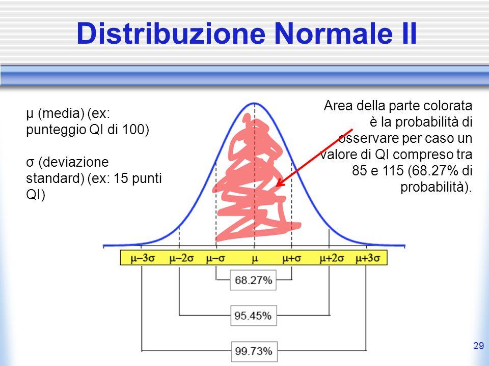 Distribuzione Normale II